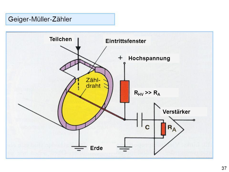 Geiger-Müller-Zähler