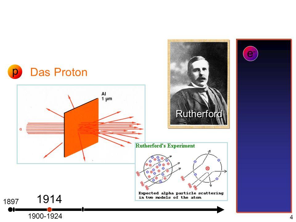 e- p Das Proton 1914 Rutherford 1897 1900-1924