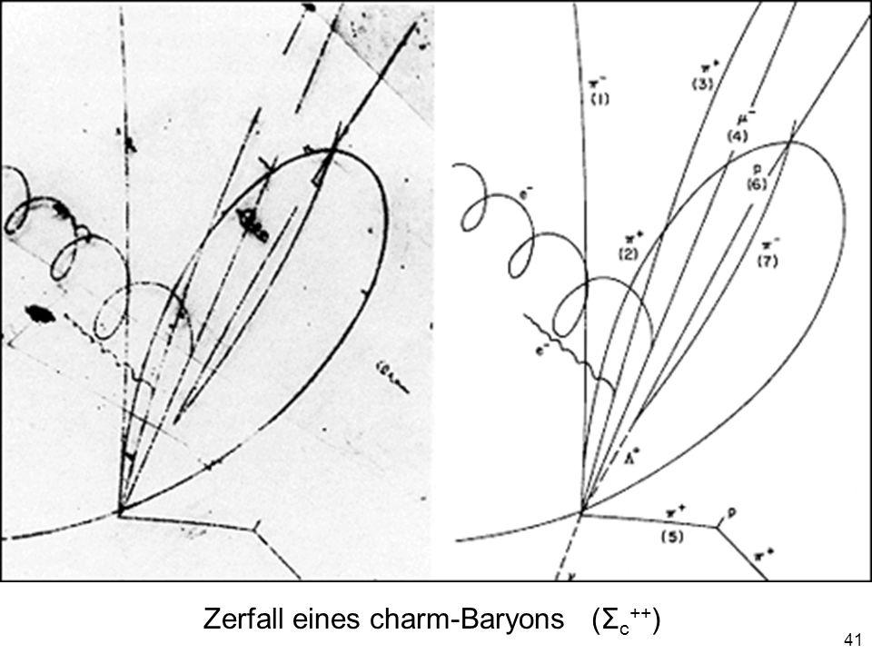 Zerfall eines charm-Baryons (Σc++)