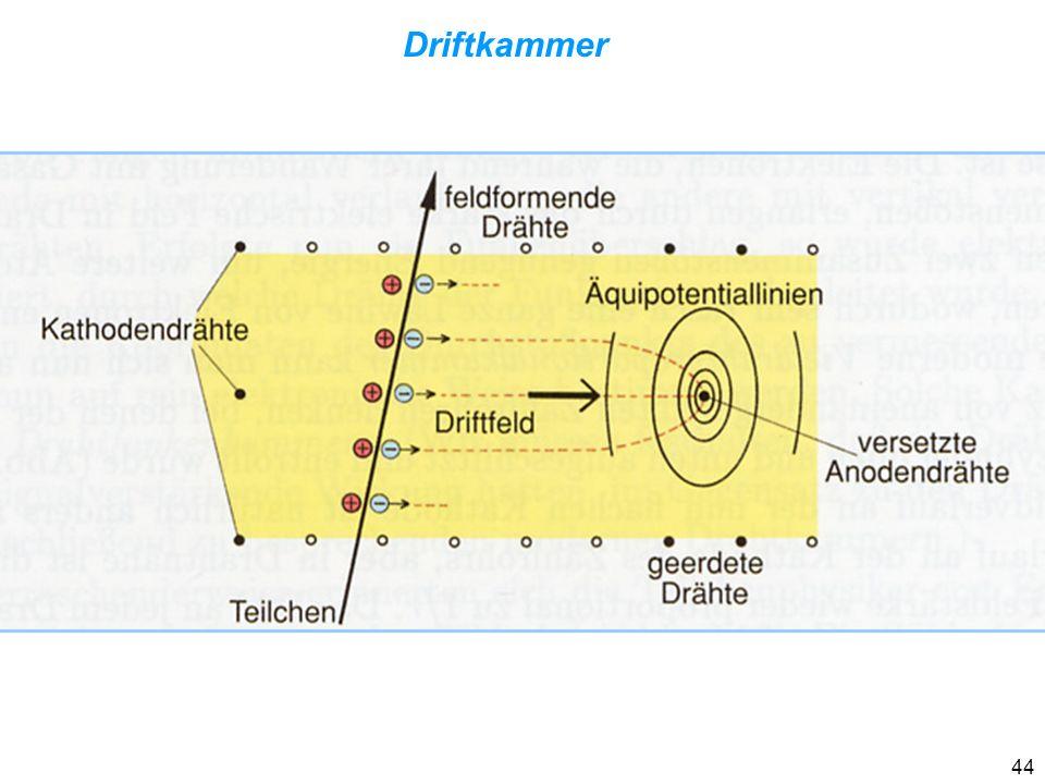 Driftkammer 3.1.3 Driftkammer: