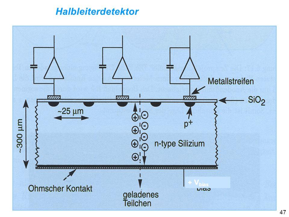 Halbleiterdetektor + Vbias 3.3 Halbleiterdetektoren
