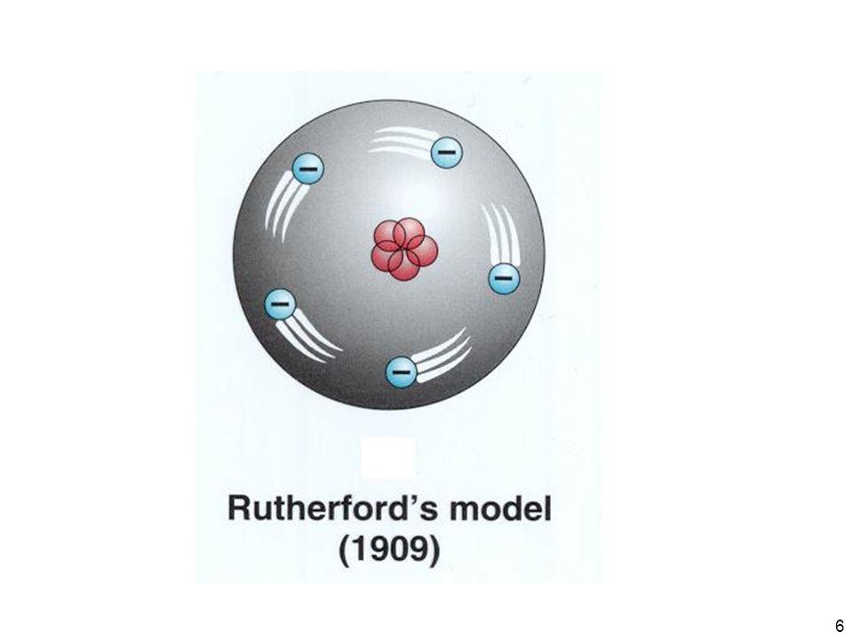 Das Plum-Pudding-Modell von Compton wurde durch das Rutherfordsche Modell ersetzt: die Materie besteht zum Großteil aus freiem Raum.
