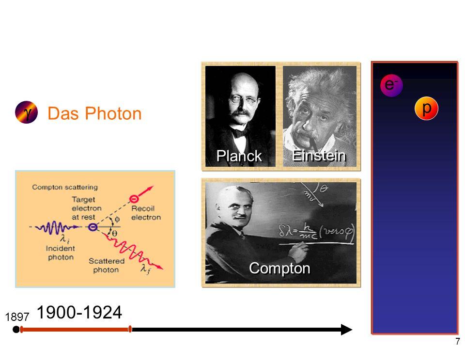 e- p g Das Photon 1900-1924 Planck Einstein Compton 1897