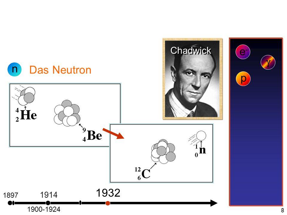 e- g n Das Neutron p 1932 Chadwick 1914 1897 1900-1924
