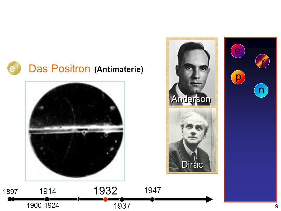 Das Positron (Antimaterie) p n