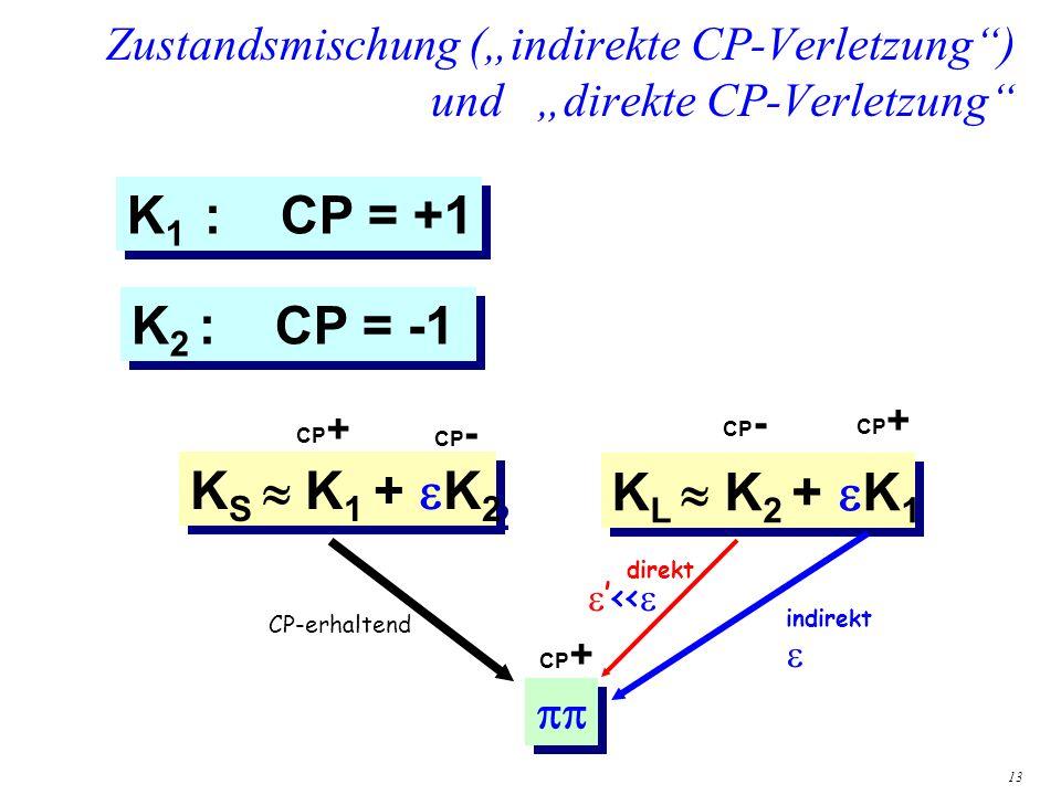 K1 : CP = +1 K2 : CP = -1 KS  K1 + K2 KL  K2 + K1