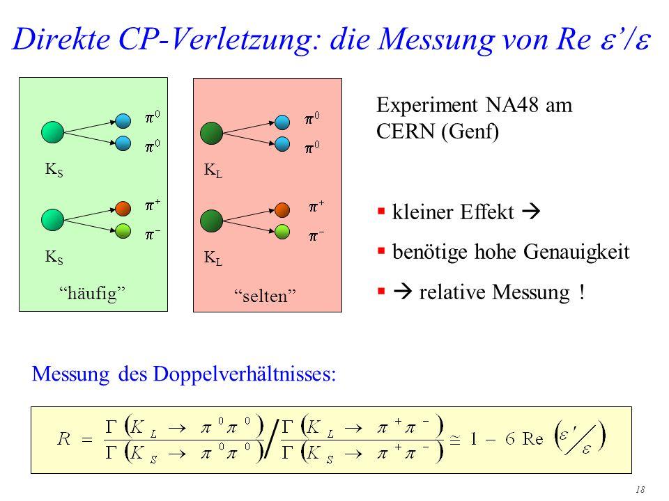 Direkte CP-Verletzung: die Messung von Re e'/e