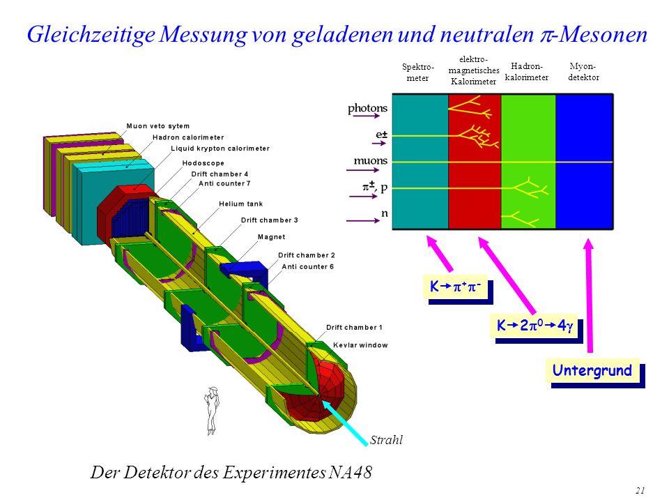 Gleichzeitige Messung von geladenen und neutralen -Mesonen