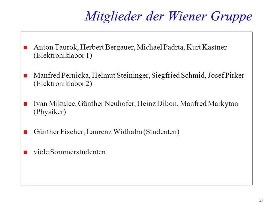 Mitglieder der Wiener Gruppe