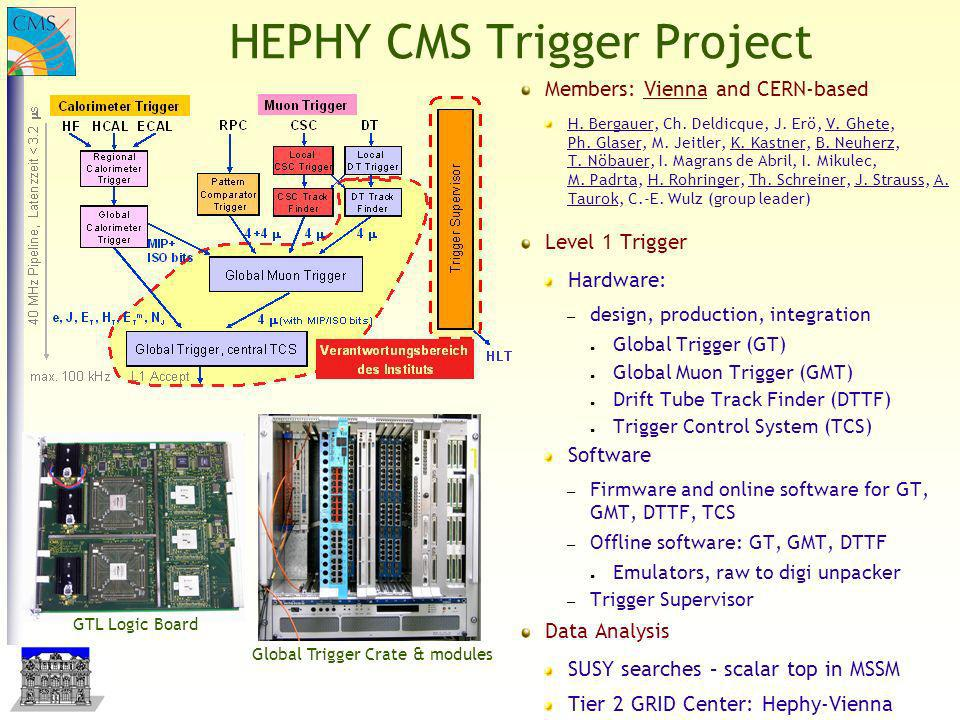 HEPHY CMS Trigger Project
