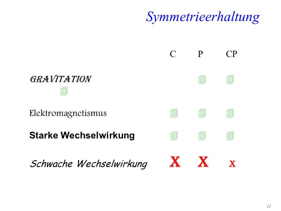 Symmetrieerhaltung C P CP T CPT Gravitation     