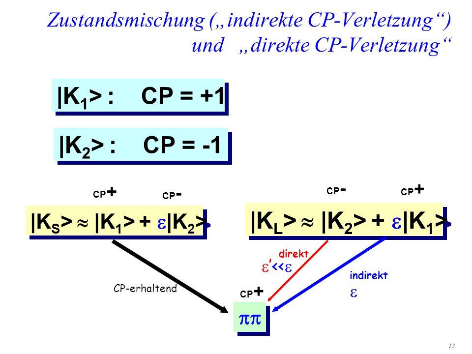 |KL>  |K2> + |K1>