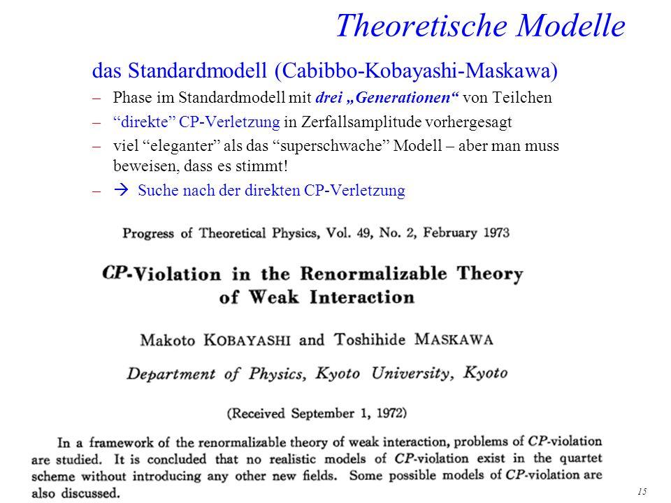 Theoretische Modelle das Standardmodell (Cabibbo-Kobayashi-Maskawa)