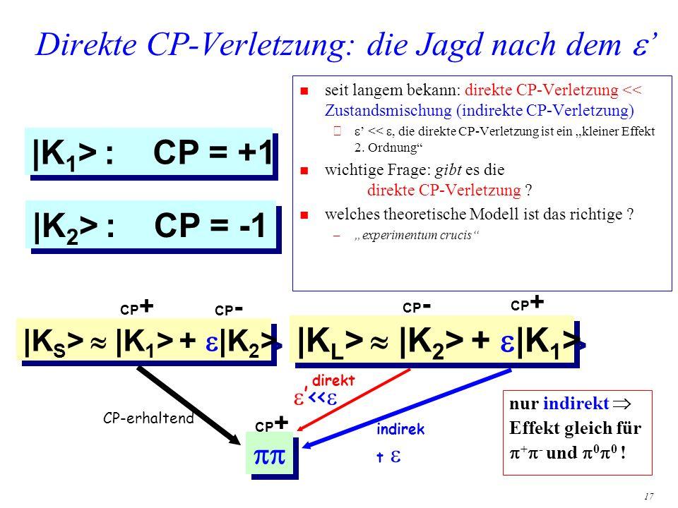 Direkte CP-Verletzung: die Jagd nach dem e'