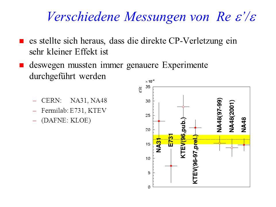 Verschiedene Messungen von Re e'/e