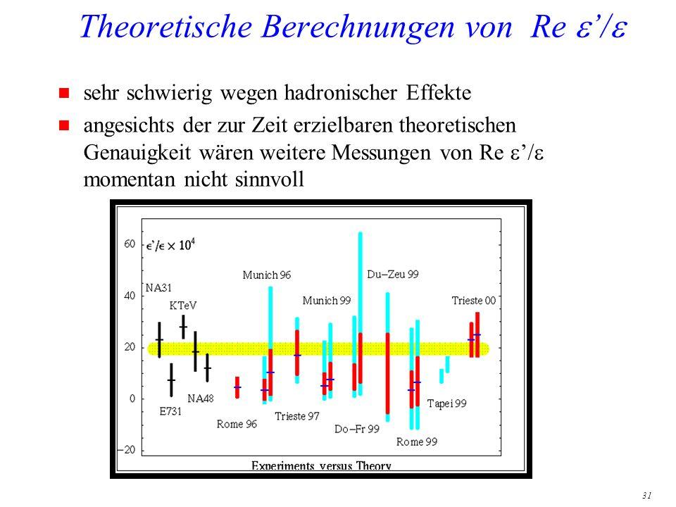 Theoretische Berechnungen von Re e'/e