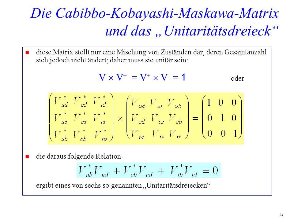"Die Cabibbo-Kobayashi-Maskawa-Matrix und das ""Unitaritätsdreieck"