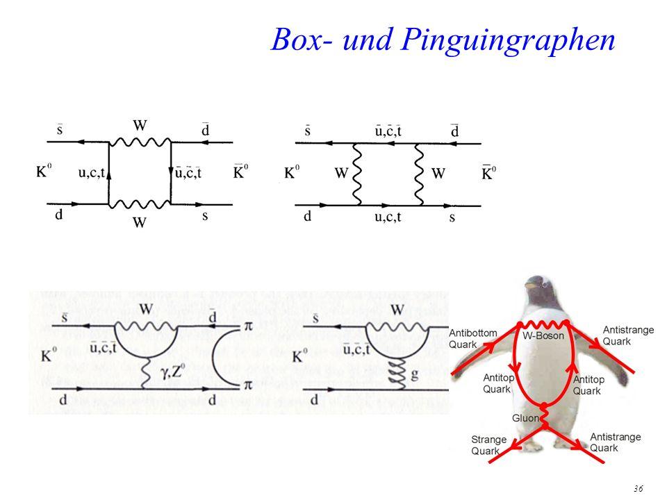 Box- und Pinguingraphen
