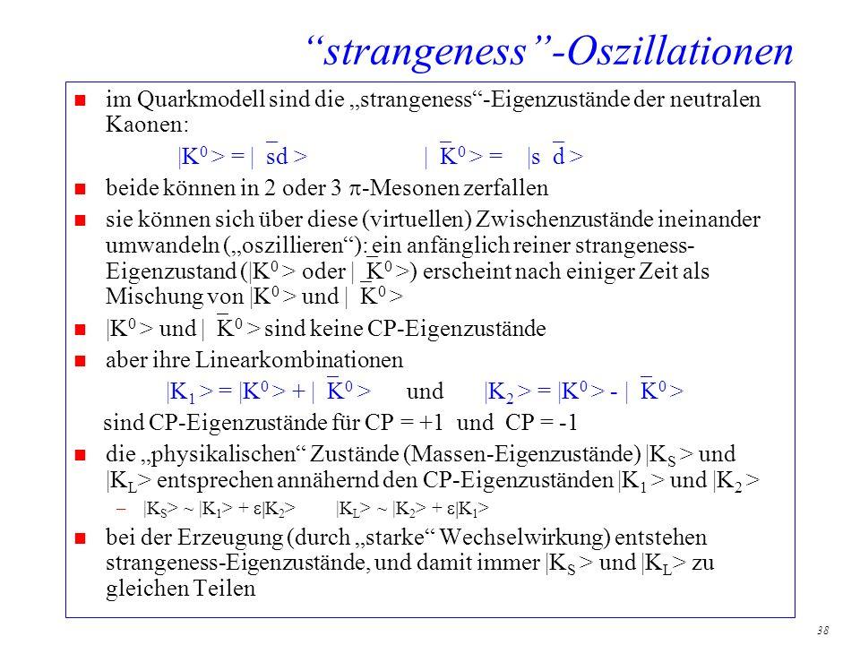 strangeness -Oszillationen
