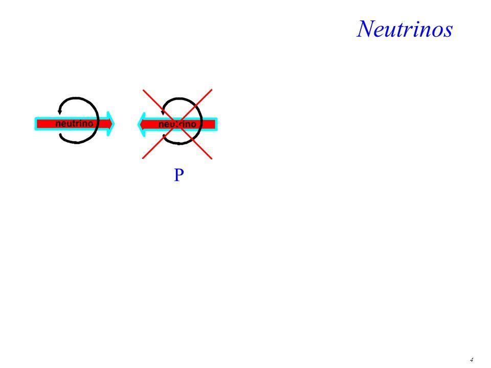 """Neutrinos P bisher nur """" linkshändige Neutrinos beobachtet:"""