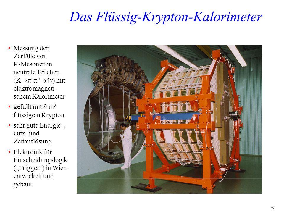 Das Flüssig-Krypton-Kalorimeter