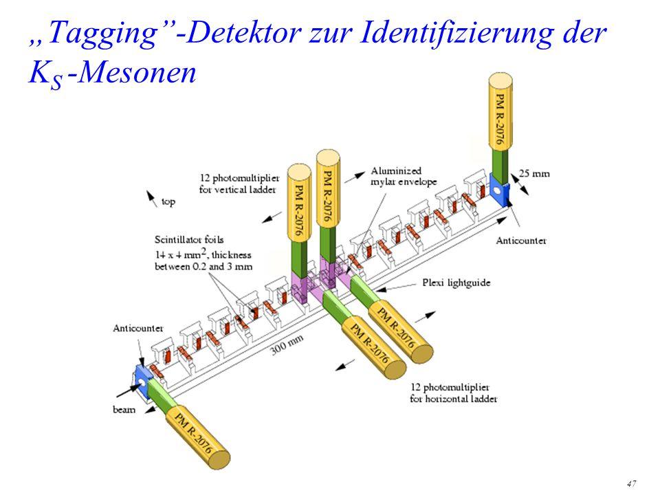 """""""Tagging -Detektor zur Identifizierung der KS -Mesonen"""