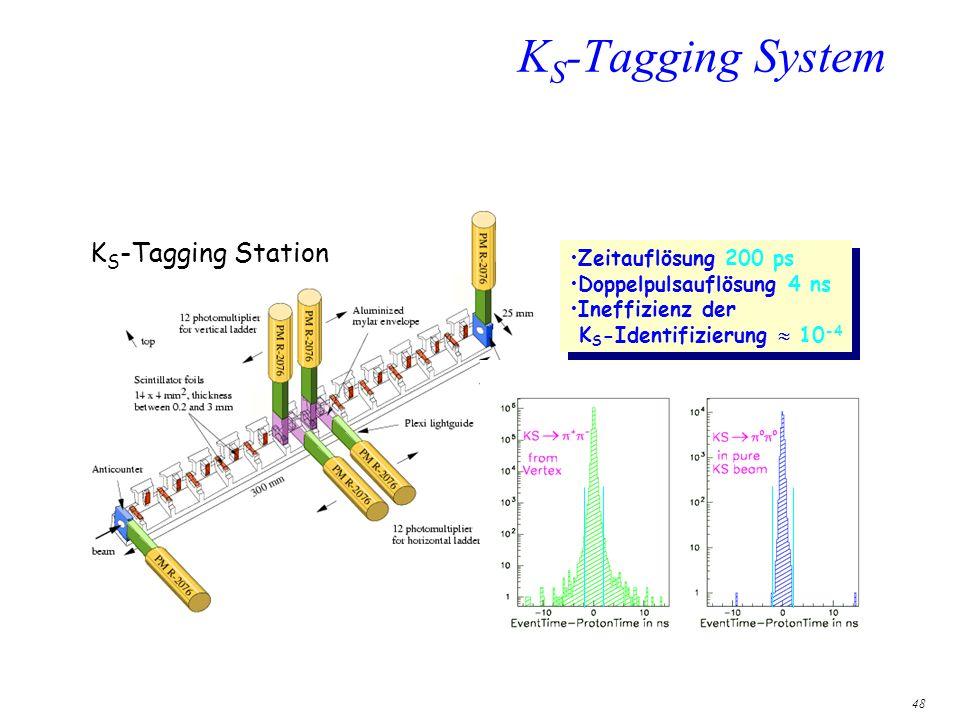 KS-Tagging System KS-Tagging Station Zeitauflösung 200 ps