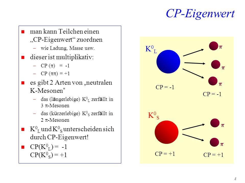 """CP-Eigenwert K0L K0S man kann Teilchen einen """"CP-Eigenwert zuordnen"""