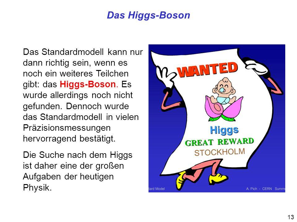 Das Higgs-Boson