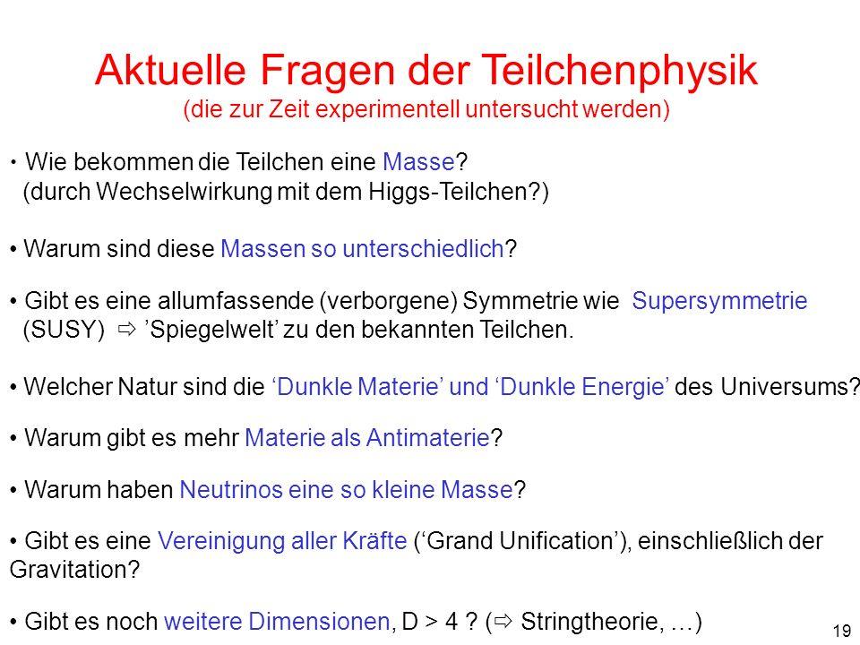 Aktuelle Fragen der Teilchenphysik