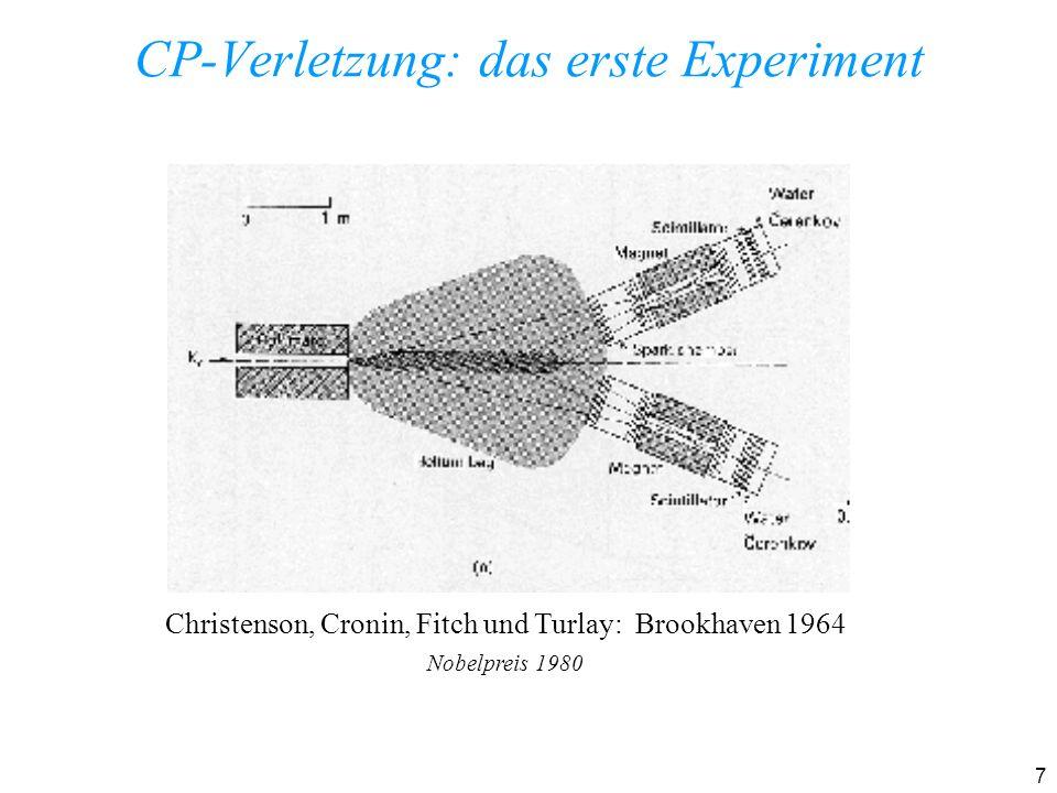 CP-Verletzung: das erste Experiment