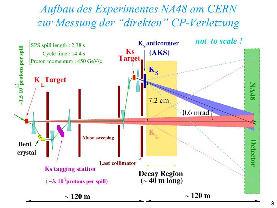 Aufbau des Experimentes NA48 am CERN zur Messung der direkten CP-Verletzung