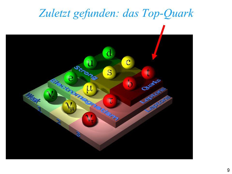 Zuletzt gefunden: das Top-Quark