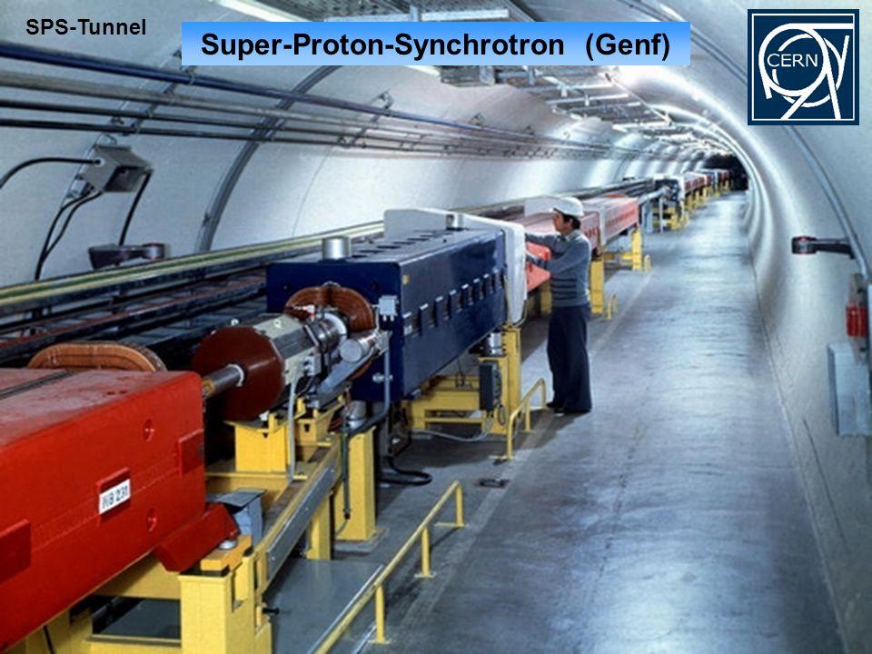 Super-Proton-Synchrotron (Genf)