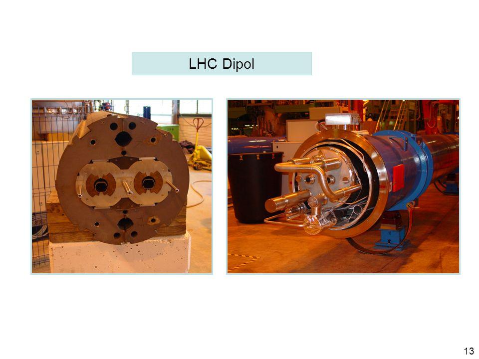 LHC Dipol Die große Kollisionsmaschine der Zukunft: Large Hadron Collider.