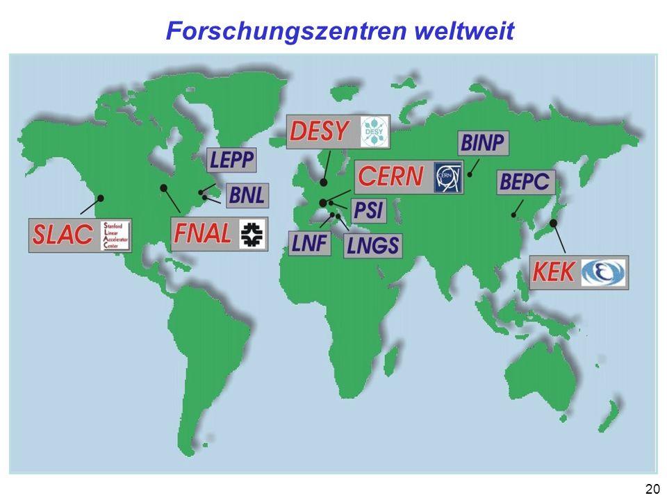 Forschungszentren weltweit