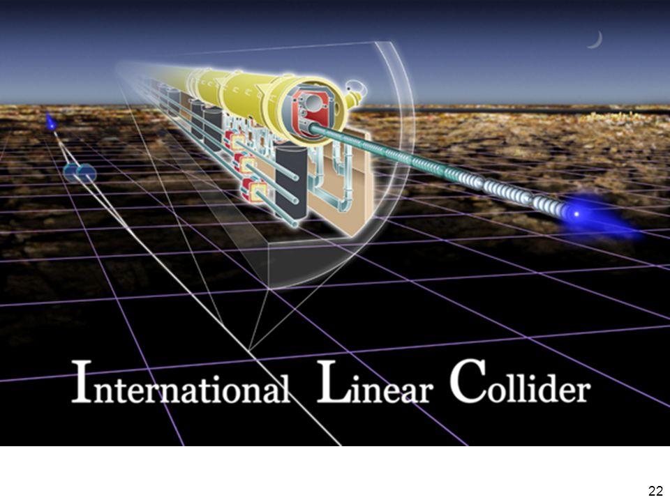 Ein Ausweg zur Erreichung hoher Energien für Elektron-Positron-Kollisionsmaschinen sind Linearbeschleuniger. Die Beschleunigungsfelder können heute so stark (1 Million Volt pro cm) gemacht werden, dass man auch bei nur einmaligem Durchlaufen der Beschleunigungsstrecke die nötigen Energien erzielen kann.
