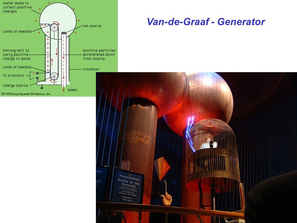 Van-de-Graaf - Generator
