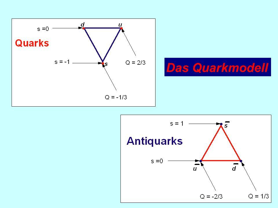 Das Quarkmodell