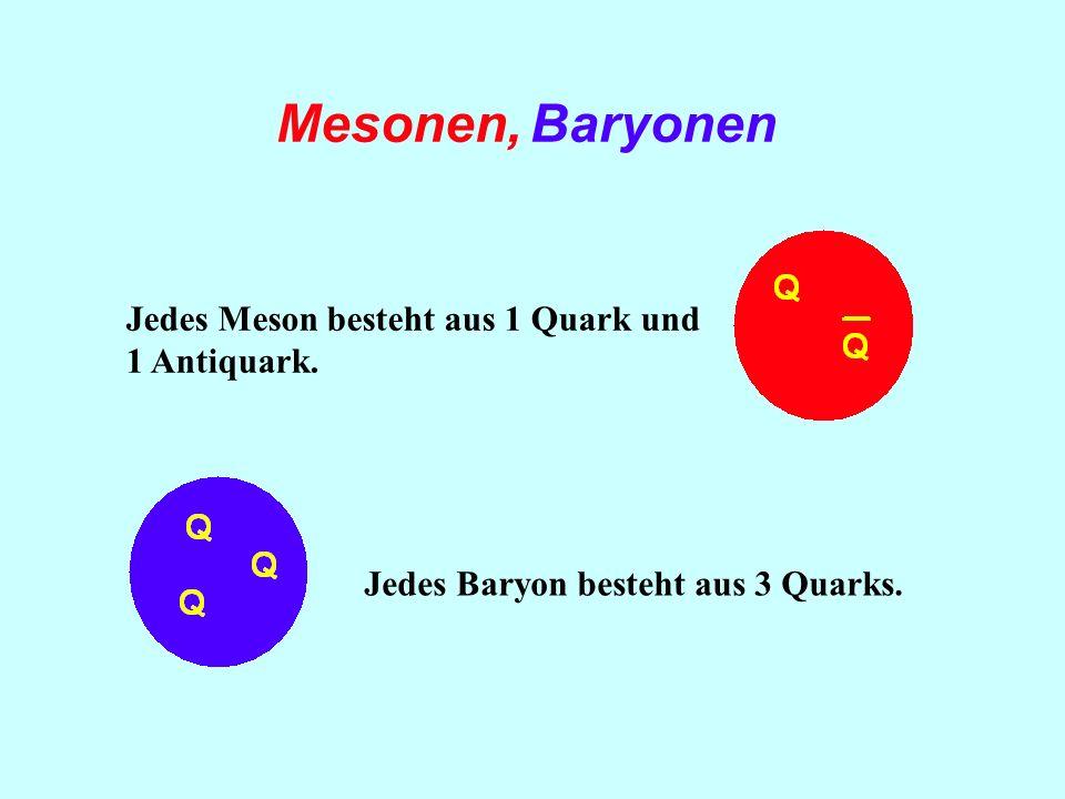 Mesonen, Baryonen Jedes Meson besteht aus 1 Quark und 1 Antiquark.