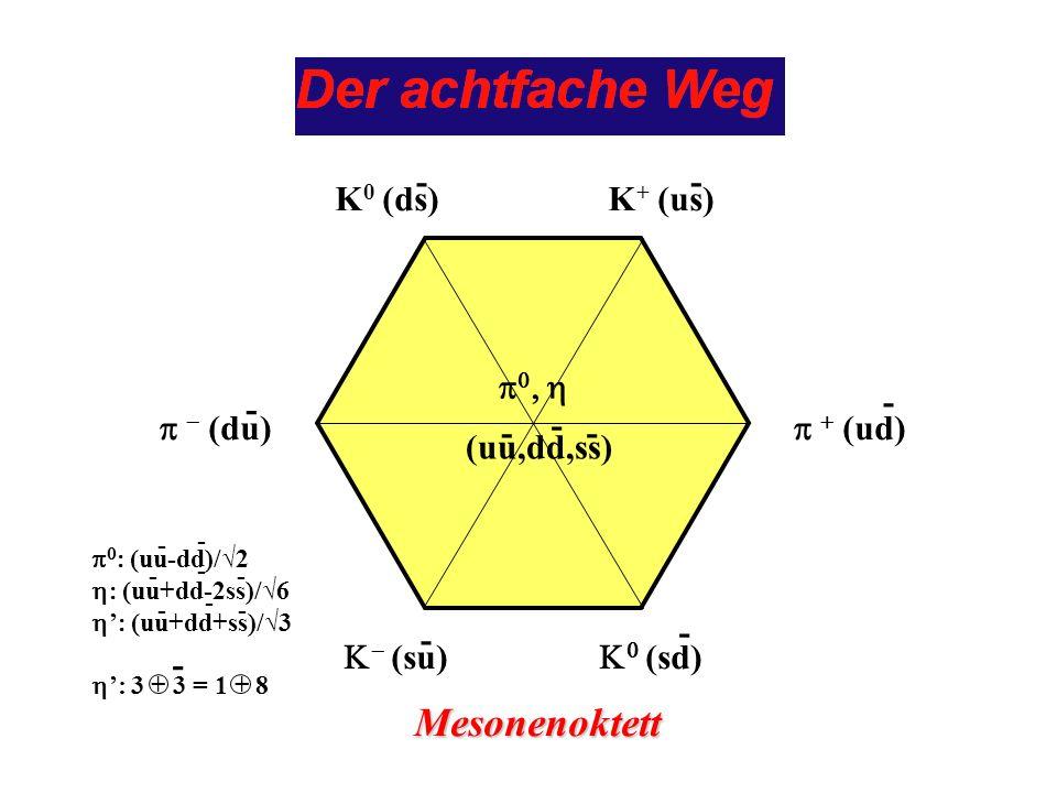 Mesonenoktett - - K0 (ds) K+ (us) p0, h - - - p - (du) - - p + (ud)