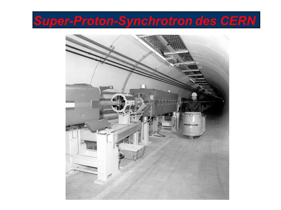 Super-Proton-Synchrotron des CERN