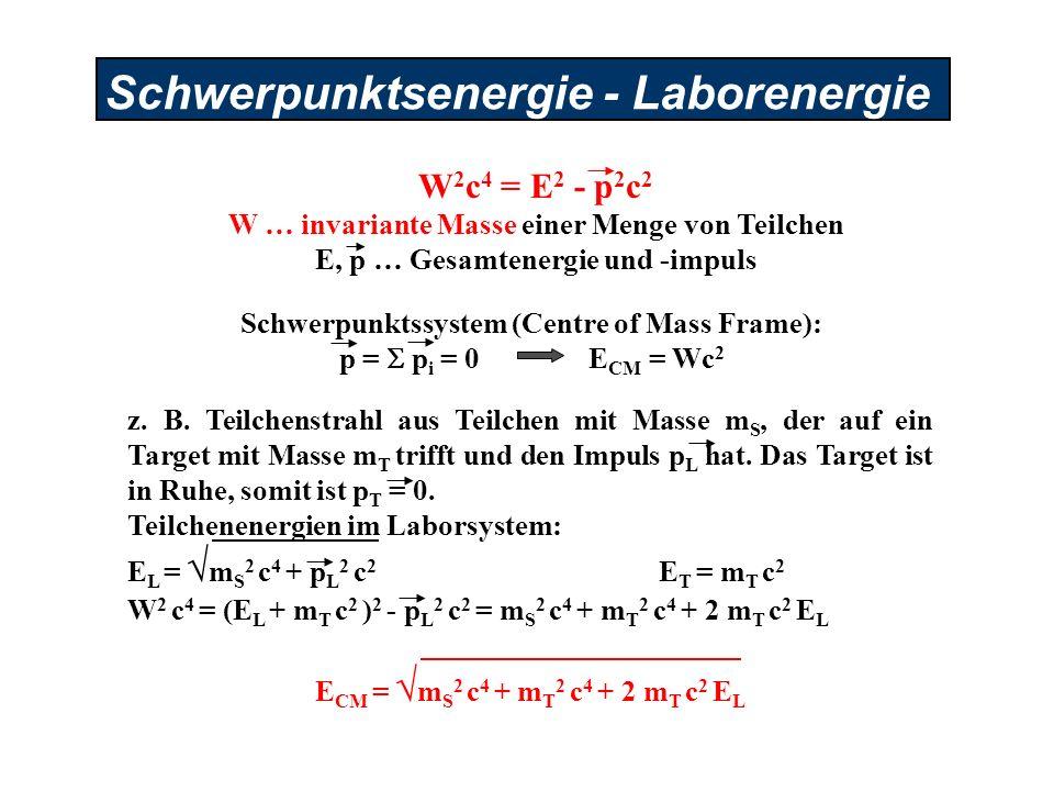 Schwerpunktsenergie - Laborenergie