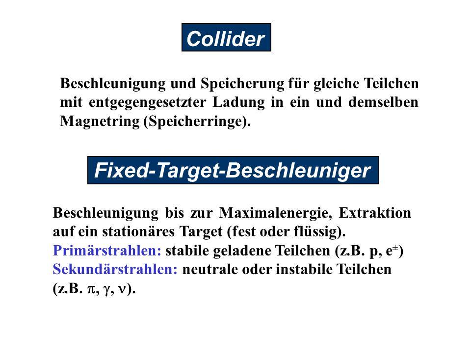 Fixed-Target-Beschleuniger