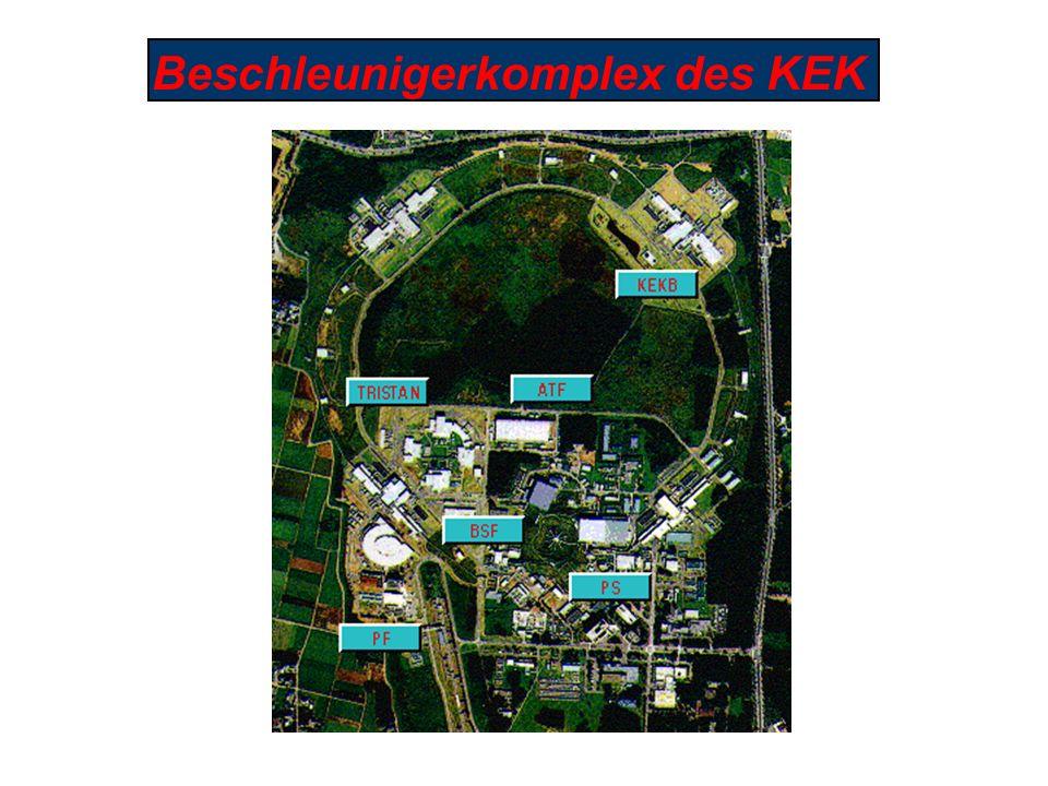 Beschleunigerkomplex des KEK