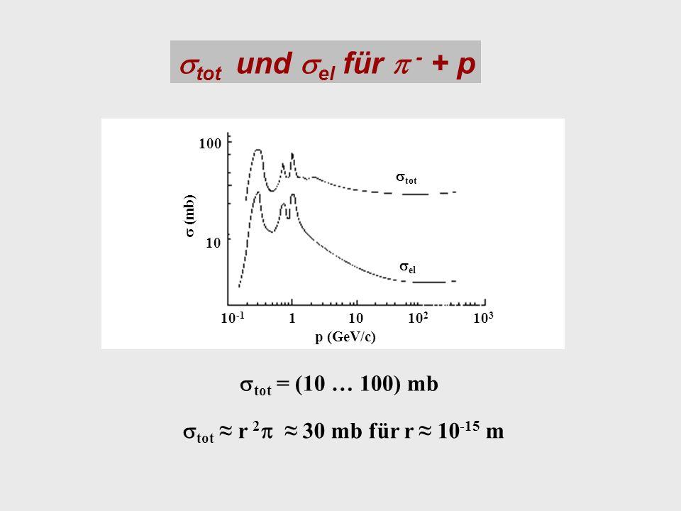 stot und sel für p - + p stot = (10 … 100) mb