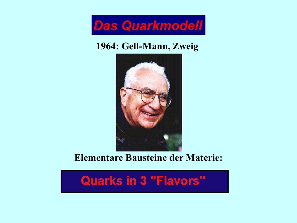 Das Quarkmodell 1964: Gell-Mann, Zweig