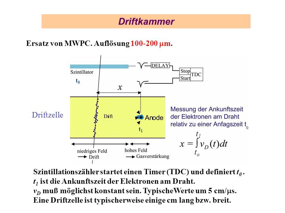 Driftkammer Ersatz von MWPC. Auflösung 100-200 mm. Driftzelle t1 to