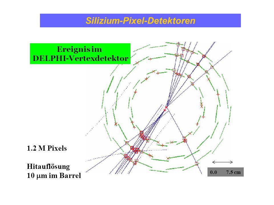Silizium-Pixel-Detektoren