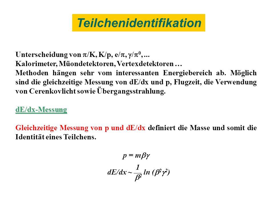 Teilchenidentifikation